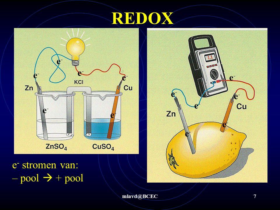 REDOX e- stromen van: – pool  + pool e- e- e- e- e- e- e- e- e- e- e-