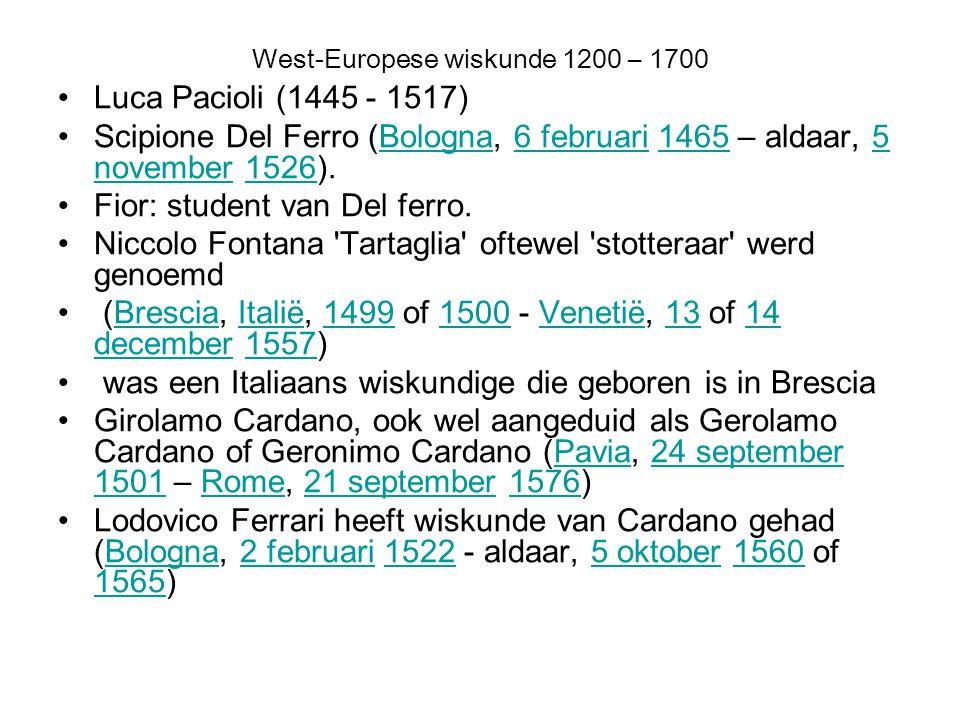 West-Europese wiskunde 1200 – 1700