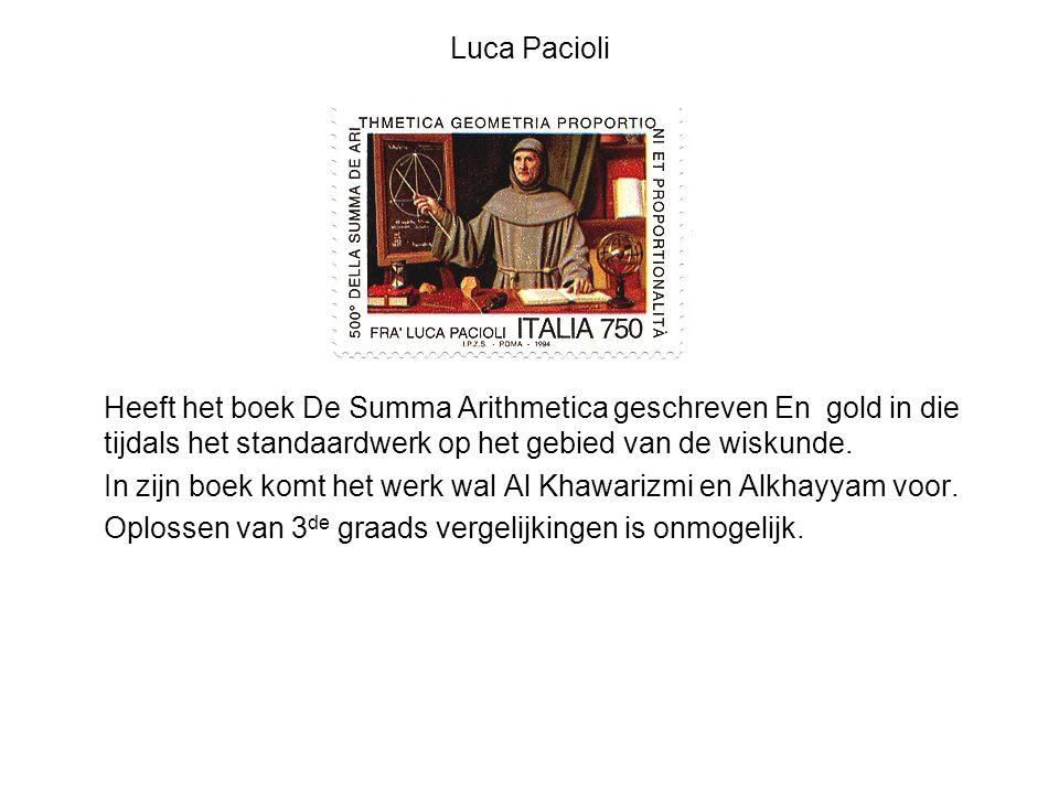 Luca Pacioli Heeft het boek De Summa Arithmetica geschreven En gold in die tijdals het standaardwerk op het gebied van de wiskunde.