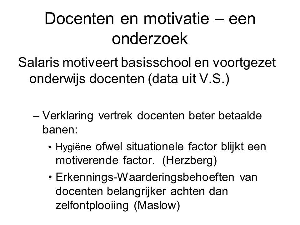 Docenten en motivatie – een onderzoek