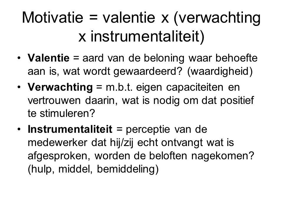 Motivatie = valentie x (verwachting x instrumentaliteit)
