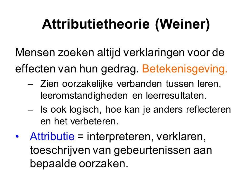 Attributietheorie (Weiner)
