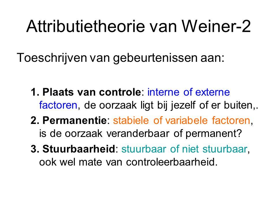 Attributietheorie van Weiner-2