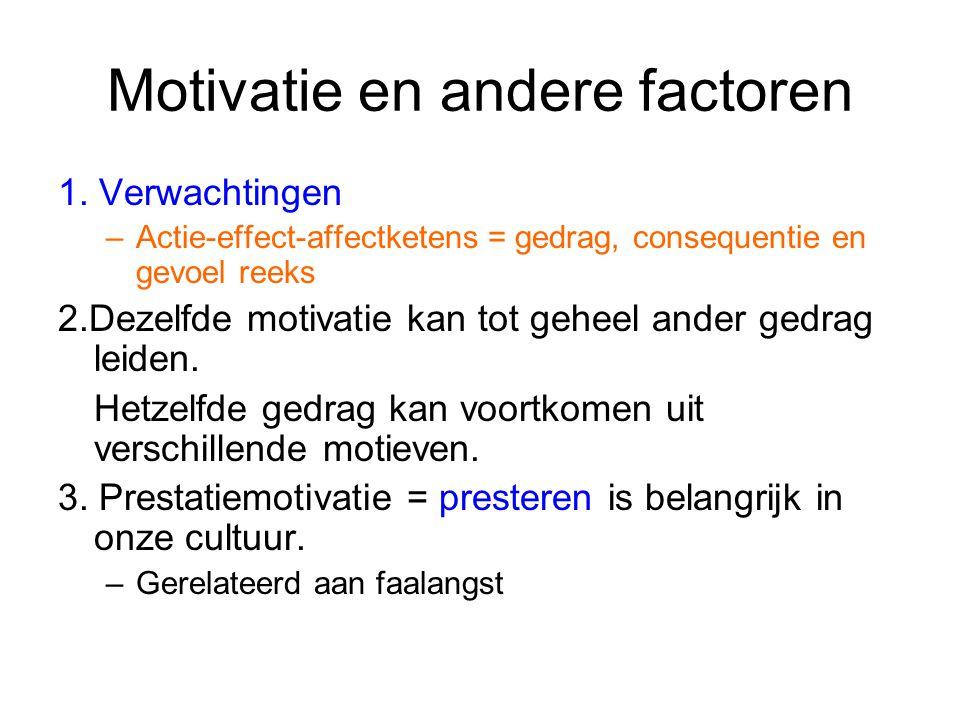 Motivatie en andere factoren