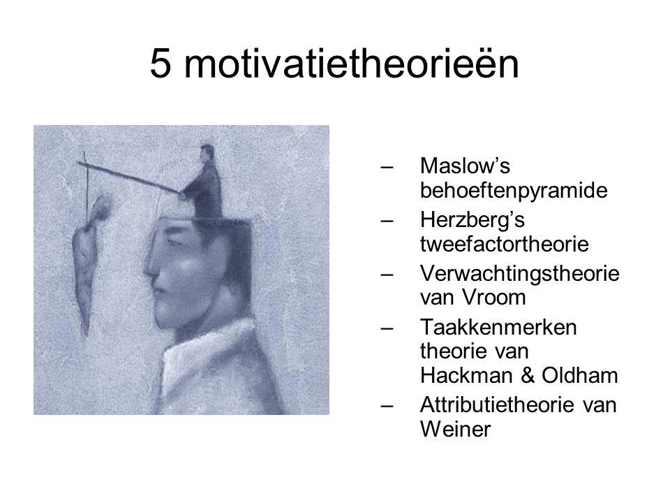 5 motivatietheorieën Maslow's behoeftenpyramide