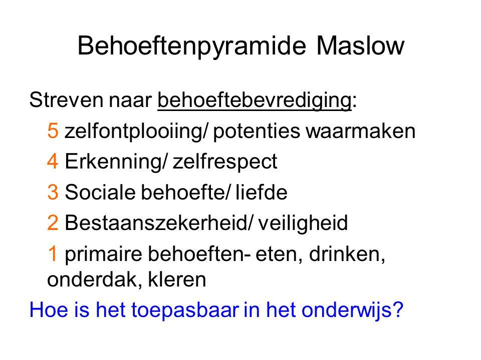 Behoeftenpyramide Maslow