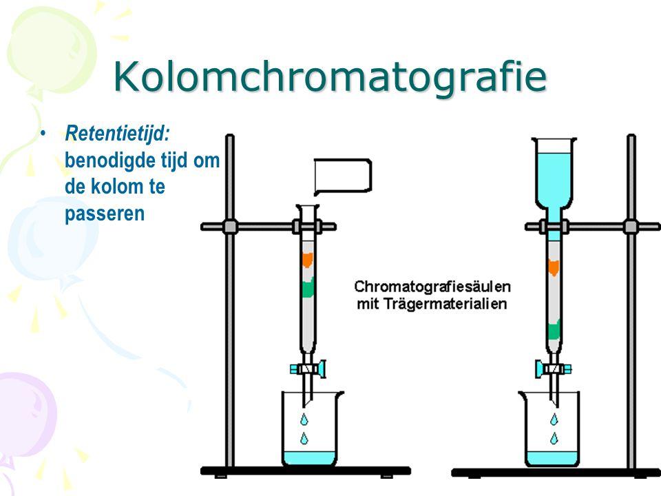 Kolomchromatografie Retentietijd: benodigde tijd om de kolom te passeren