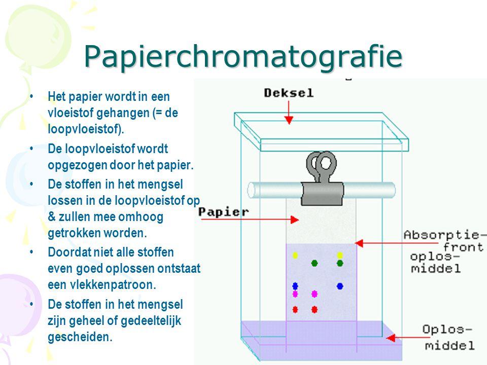 Papierchromatografie