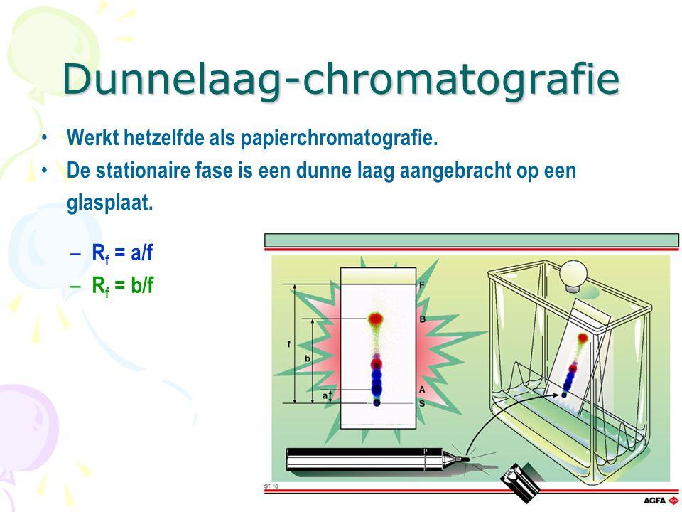 Dunnelaag-chromatografie