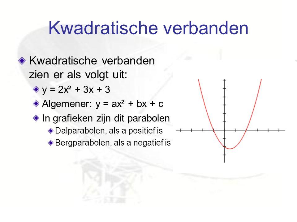 Kwadratische verbanden