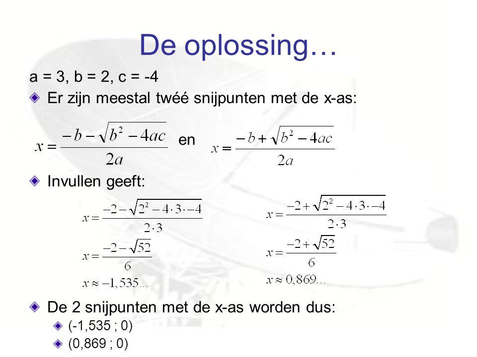 De oplossing… a = 3, b = 2, c = -4. Er zijn meestal twéé snijpunten met de x-as: en. Invullen geeft: