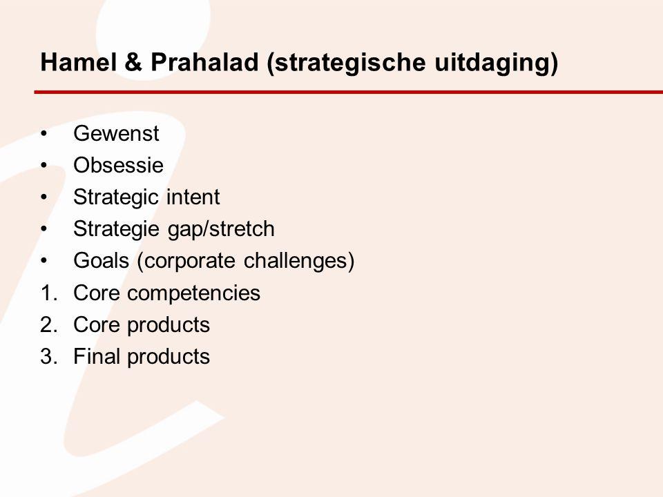 Hamel & Prahalad (strategische uitdaging)
