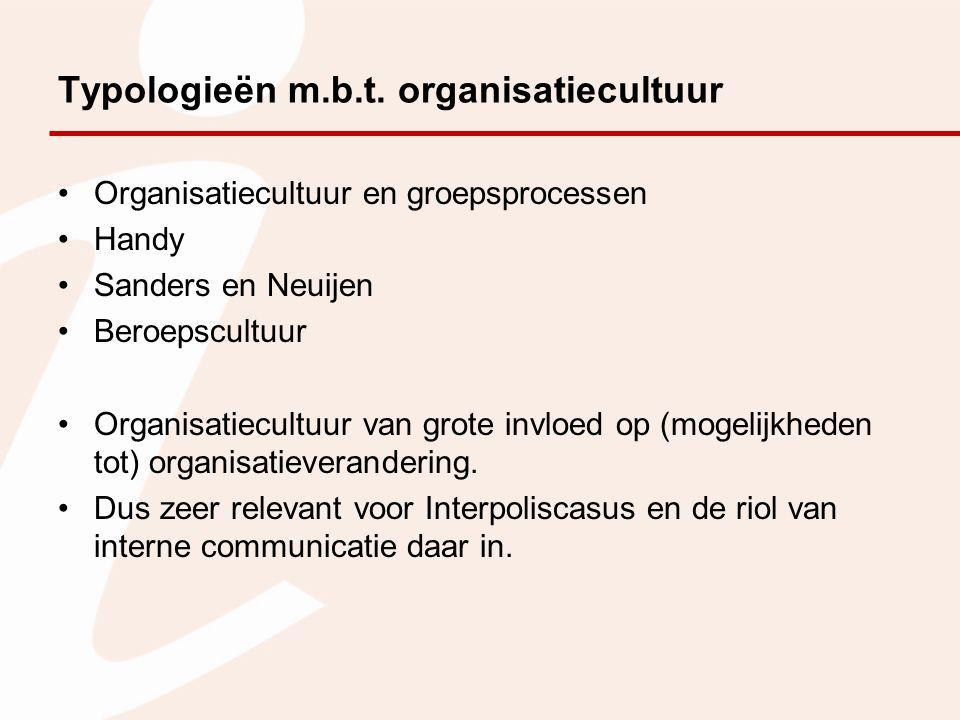 Typologieën m.b.t. organisatiecultuur