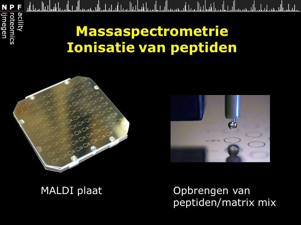 Massaspectrometrie Ionisatie van peptiden