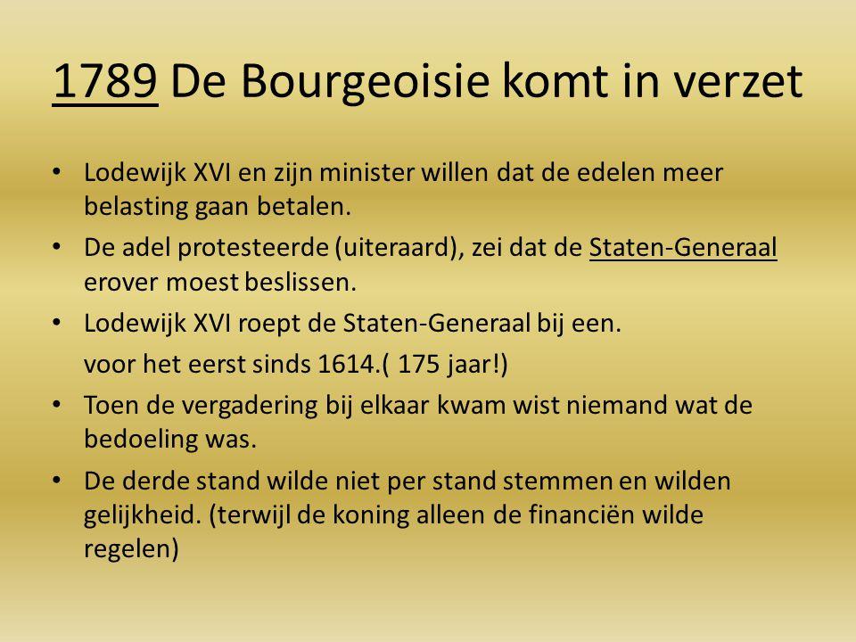 1789 De Bourgeoisie komt in verzet