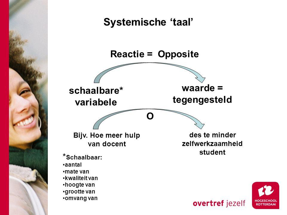 Systemische 'taal' Reactie = Opposite waarde = tegengesteld