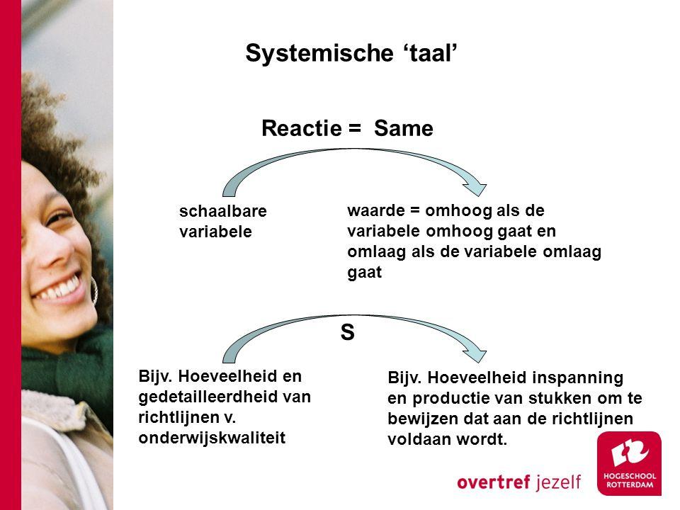 Systemische 'taal' Reactie = Same S schaalbare variabele