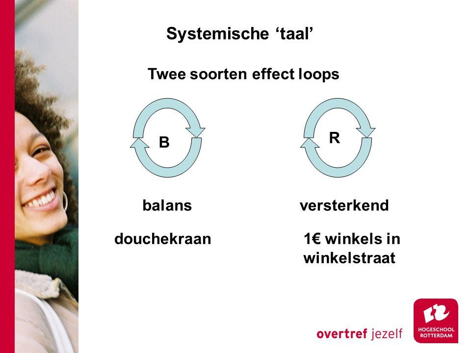 Systemische 'taal' Twee soorten effect loops R B balans versterkend