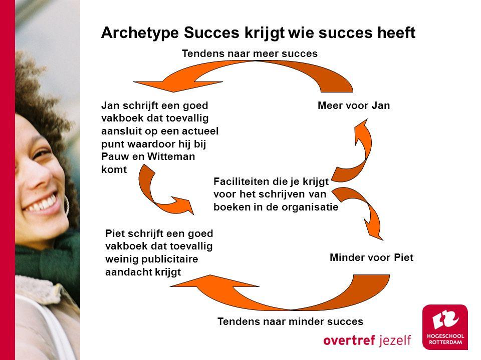 Archetype Succes krijgt wie succes heeft