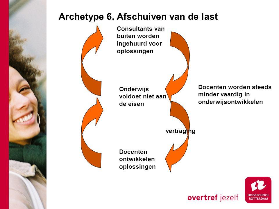 Archetype 6. Afschuiven van de last