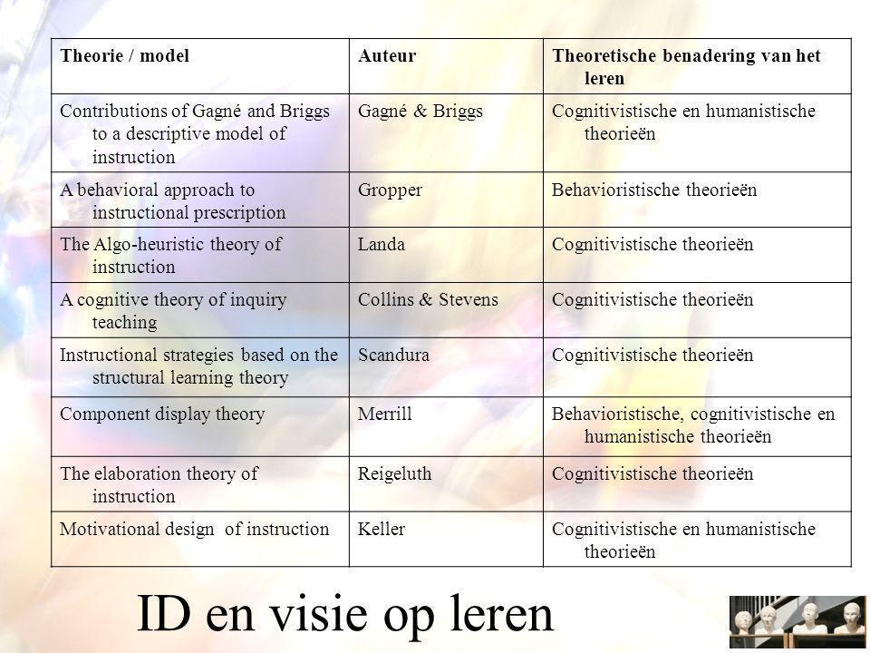 ID en visie op leren Theorie / model Auteur