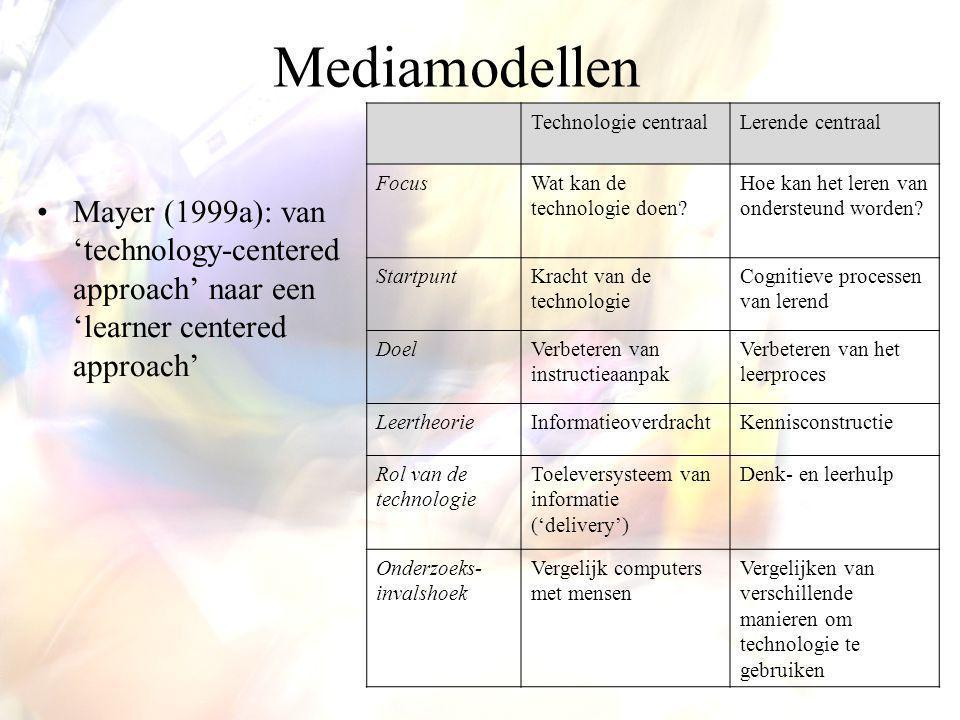 Mediamodellen Technologie centraal. Lerende centraal. Focus. Wat kan de technologie doen Hoe kan het leren van ondersteund worden