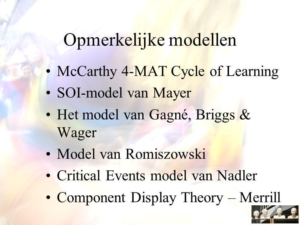 Opmerkelijke modellen