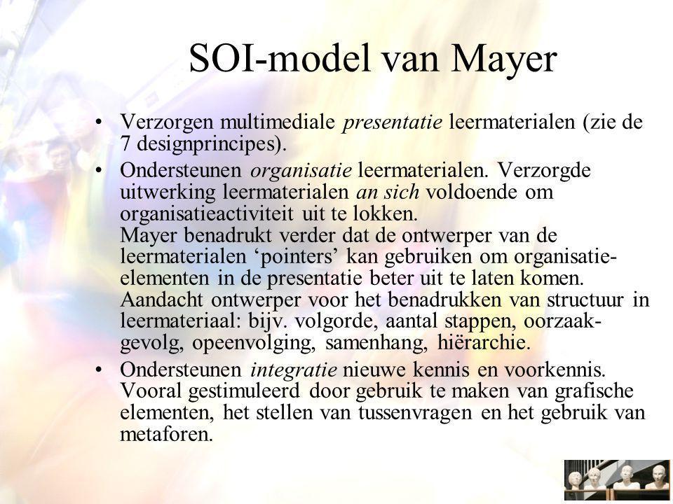 SOI-model van Mayer Verzorgen multimediale presentatie leermaterialen (zie de 7 designprincipes).