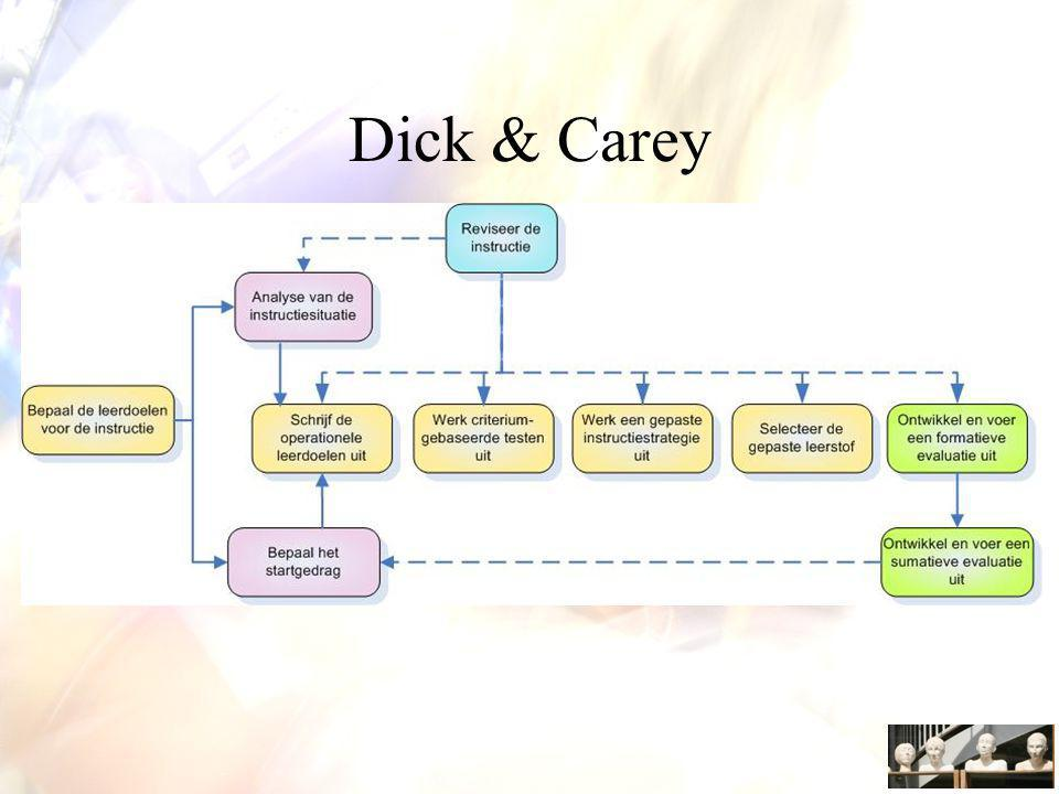 Dick & Carey