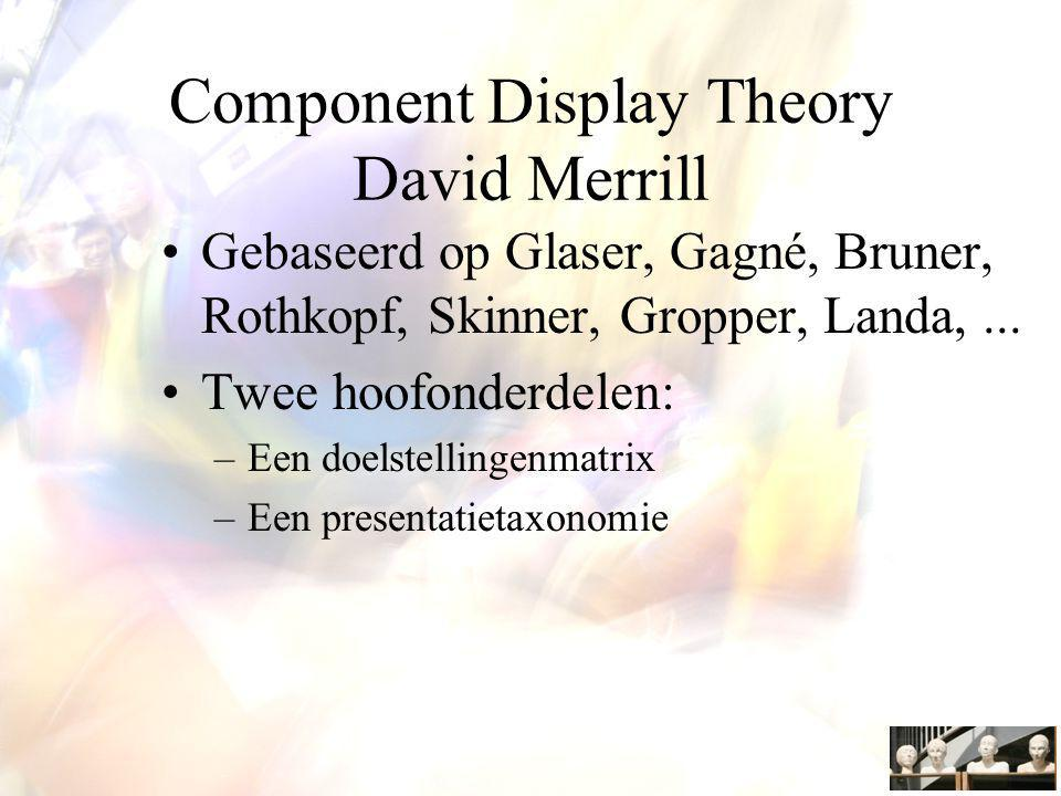 Component Display Theory David Merrill