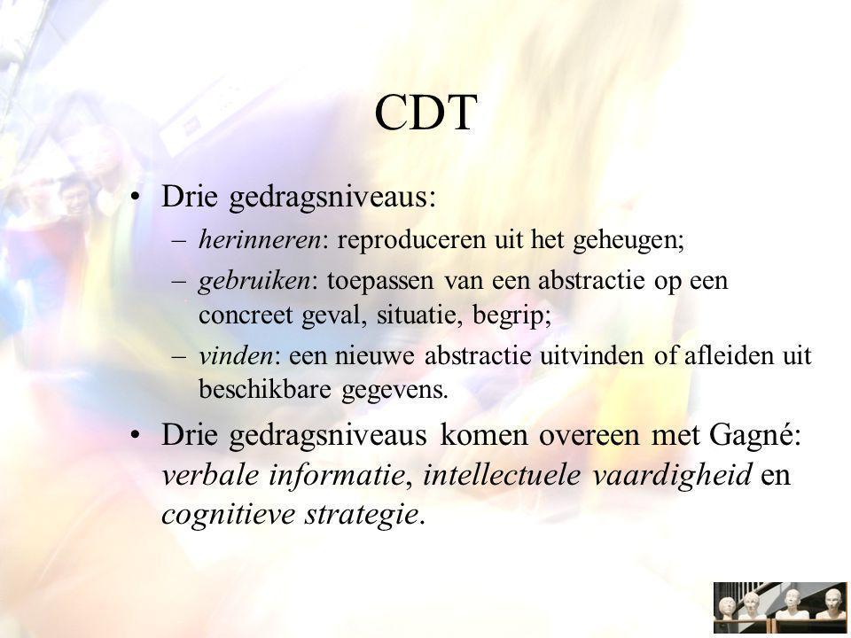 CDT Drie gedragsniveaus: