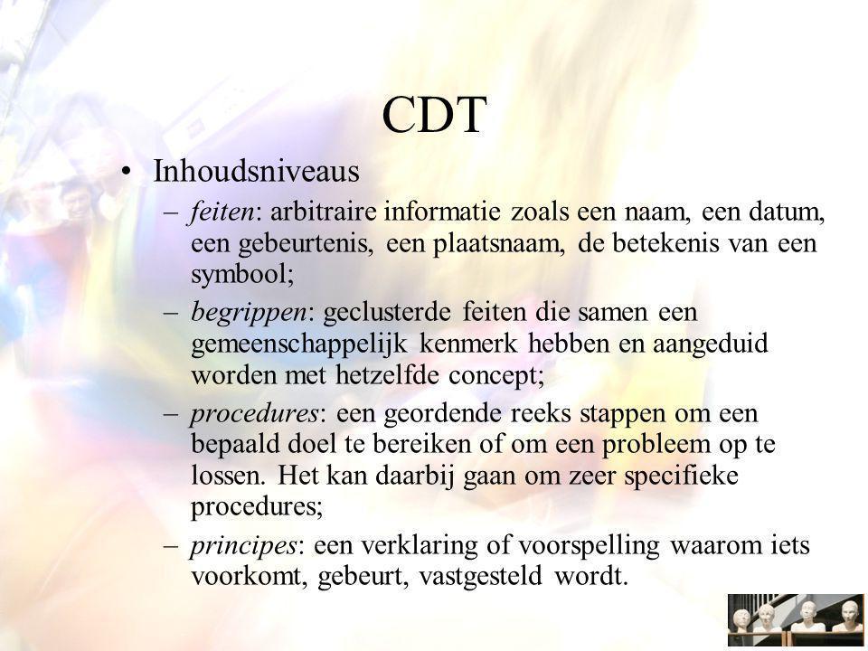 CDT Inhoudsniveaus. feiten: arbitraire informatie zoals een naam, een datum, een gebeurtenis, een plaatsnaam, de betekenis van een symbool;