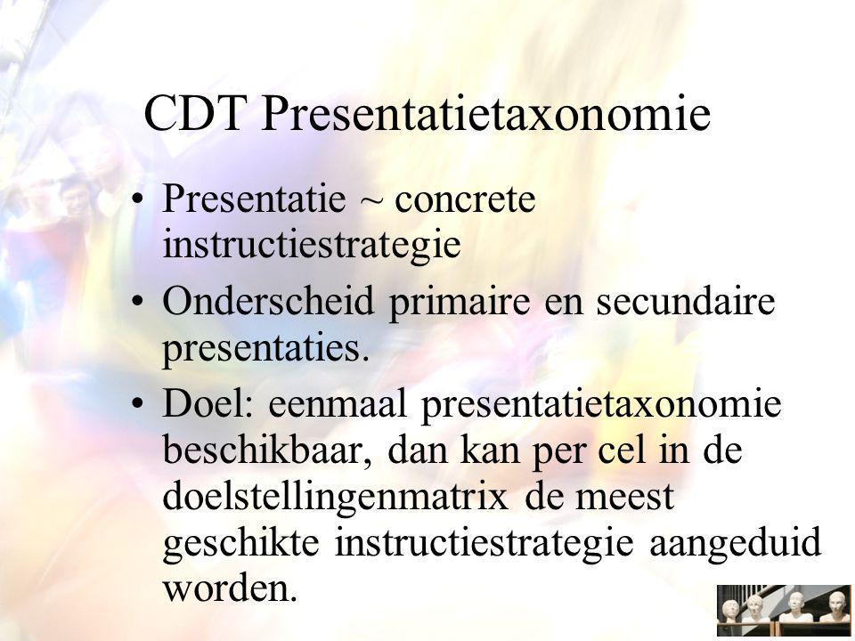 CDT Presentatietaxonomie