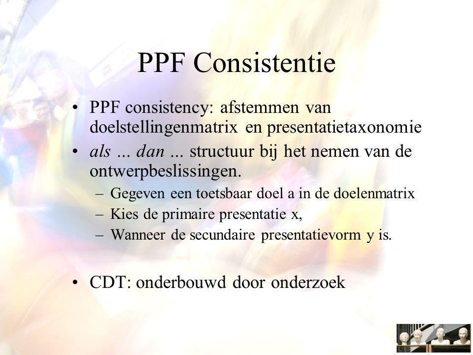 PPF Consistentie PPF consistency: afstemmen van doelstellingenmatrix en presentatietaxonomie.