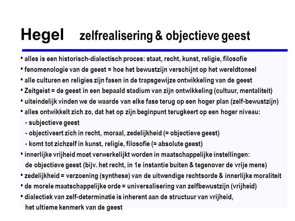 Hegel zelfrealisering & objectieve geest