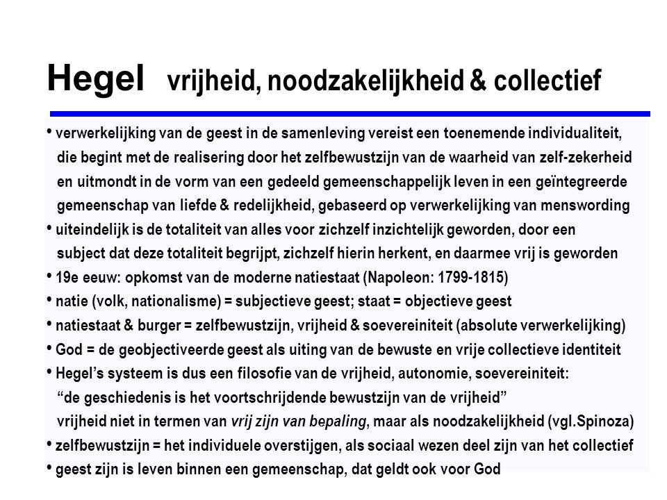 Hegel vrijheid, noodzakelijkheid & collectief