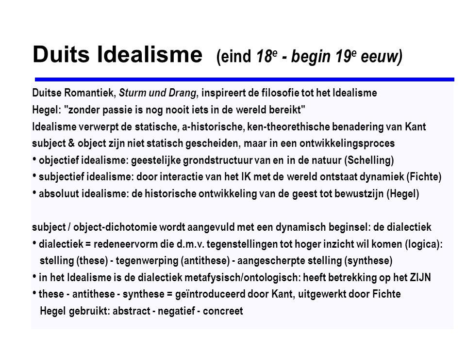 Duits Idealisme (eind 18e - begin 19e eeuw)