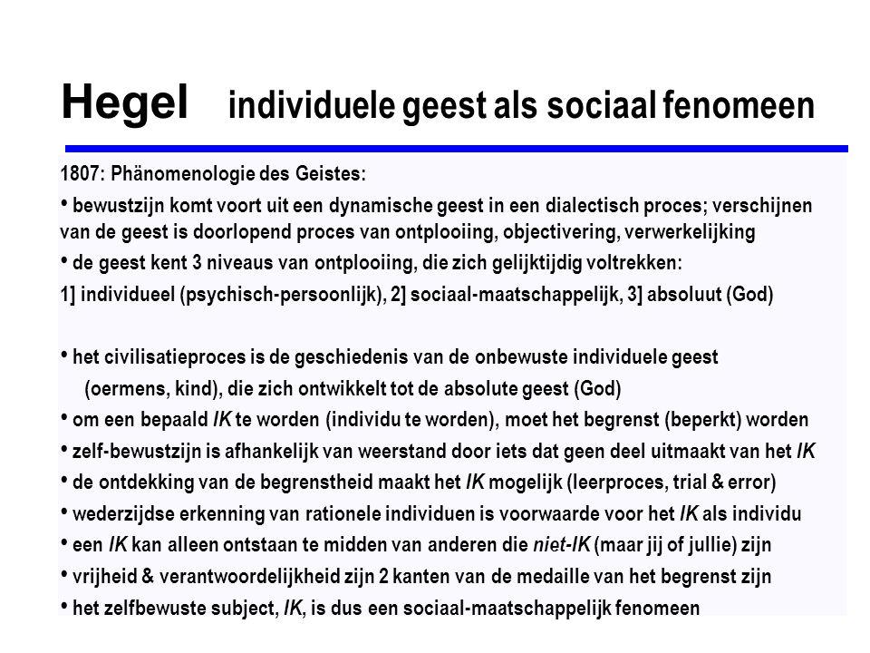 Hegel individuele geest als sociaal fenomeen