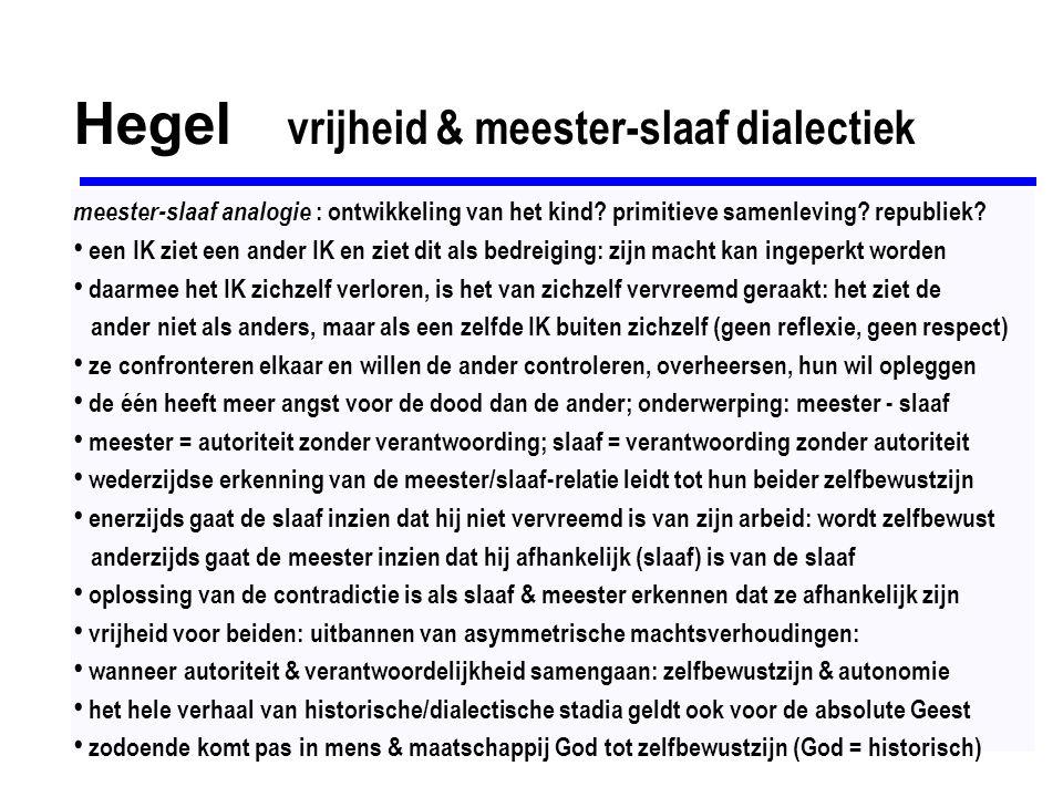 Hegel vrijheid & meester-slaaf dialectiek