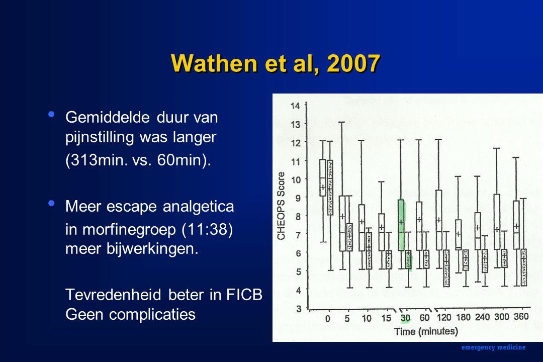 Wathen et al, 2007 Gemiddelde duur van pijnstilling was langer