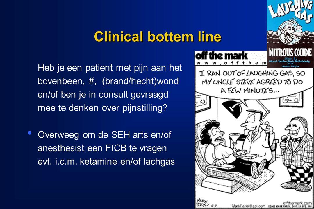Clinical bottem line Heb je een patient met pijn aan het