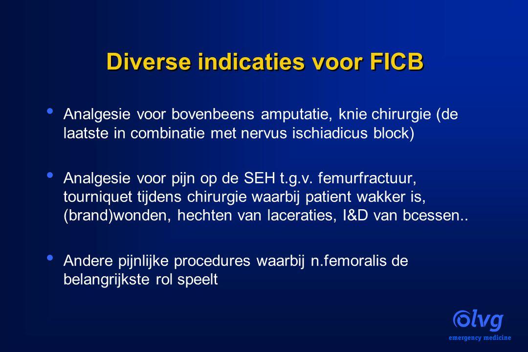 Diverse indicaties voor FICB