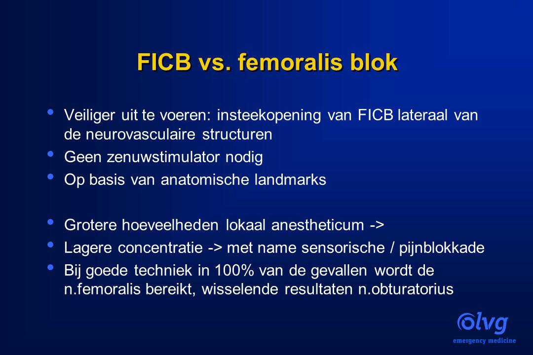 FICB vs. femoralis blok Veiliger uit te voeren: insteekopening van FICB lateraal van de neurovasculaire structuren.