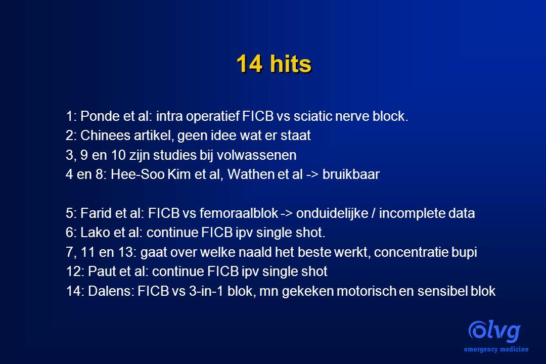 14 hits