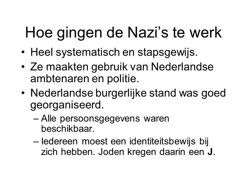 Hoe gingen de Nazi's te werk
