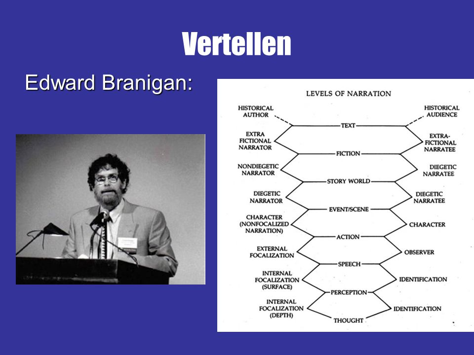 Vertellen Edward Branigan: