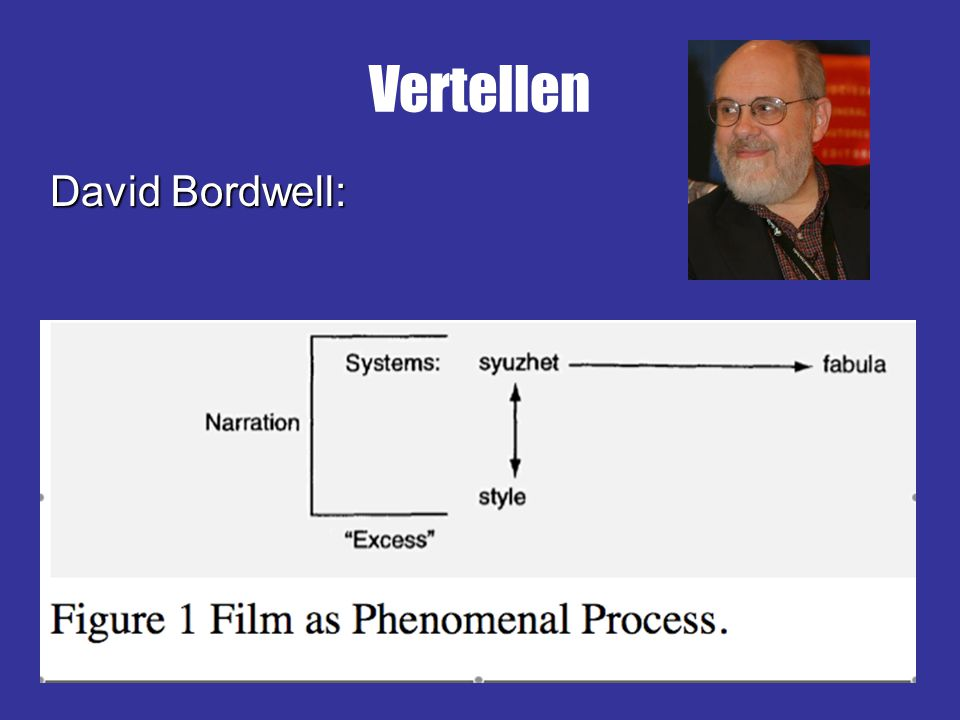 Vertellen David Bordwell: