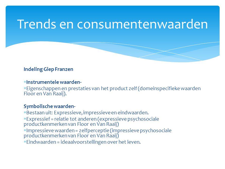 Trends en consumentenwaarden
