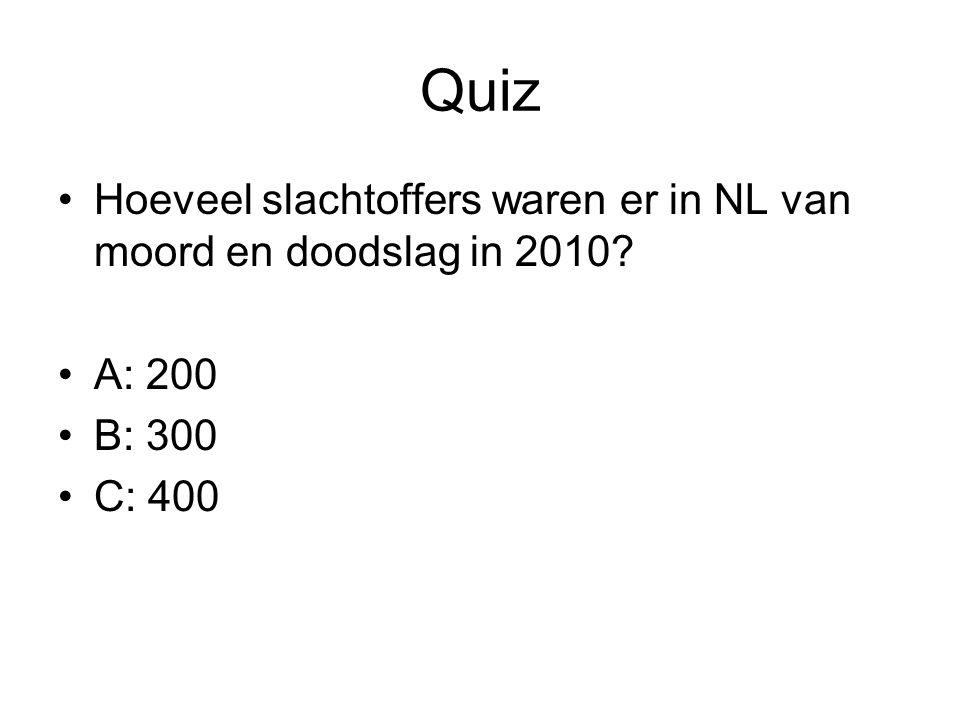 Quiz Hoeveel slachtoffers waren er in NL van moord en doodslag in 2010 A: 200 B: 300 C: 400