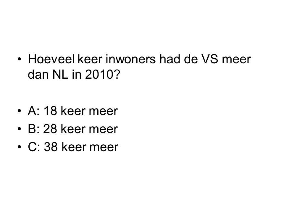 Hoeveel keer inwoners had de VS meer dan NL in 2010